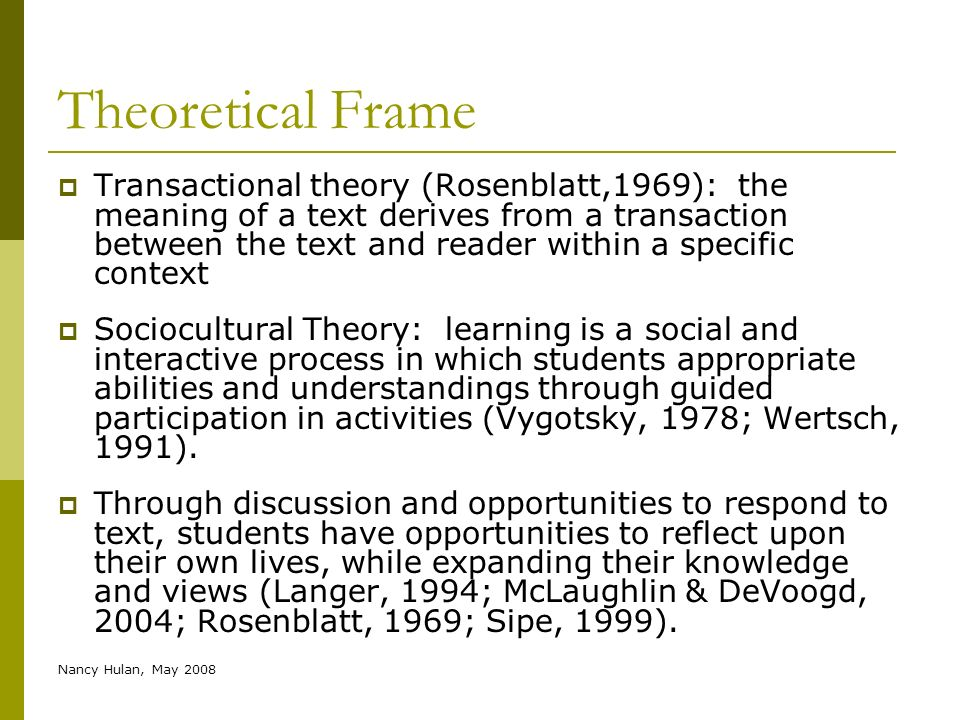 Nancy Hulan, May 2008 Theoretical Frame Transactional theory (Rosenblatt,1969): the meaning of a text derives from a transaction between the text and
