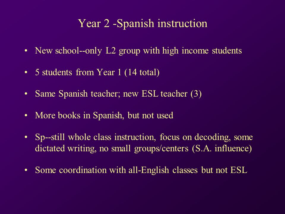 Year 2 -Spanish instruction New school--only L2 group with high income students 5 students from Year 1 (14 total) Same Spanish teacher; new ESL teacher (3) More books in Spanish, but not used Sp--still whole class instruction, focus on decoding, some dictated writing, no small groups/centers (S.A.