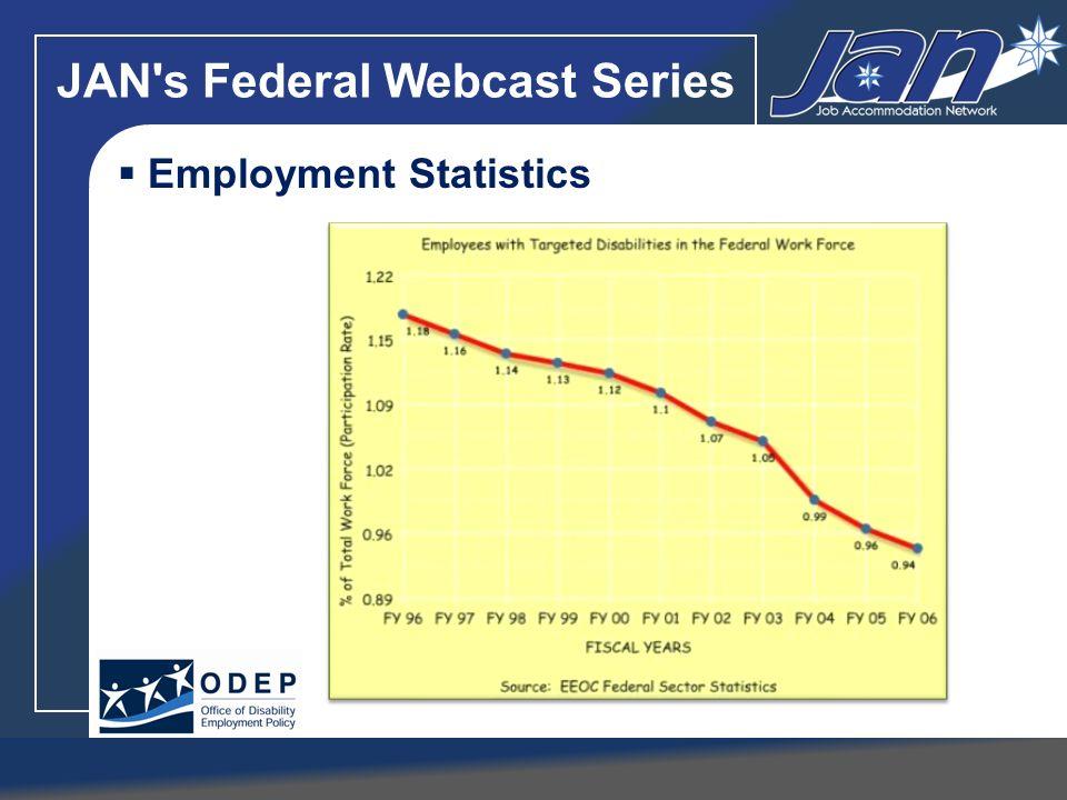 JAN's Federal Webcast Series Employment Statistics