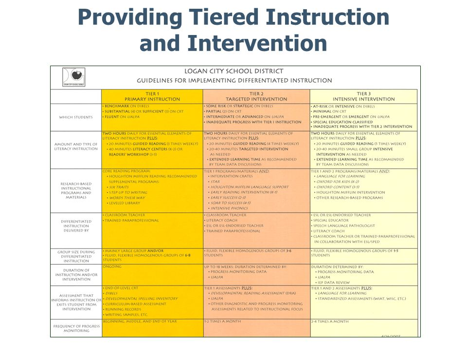 Providing Tiered Instruction and Intervention