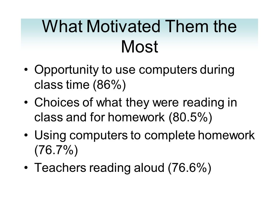 What Motivated Them the Most Opportunity to use computers during class time (86%) Choices of what they were reading in class and for homework (80.5%)