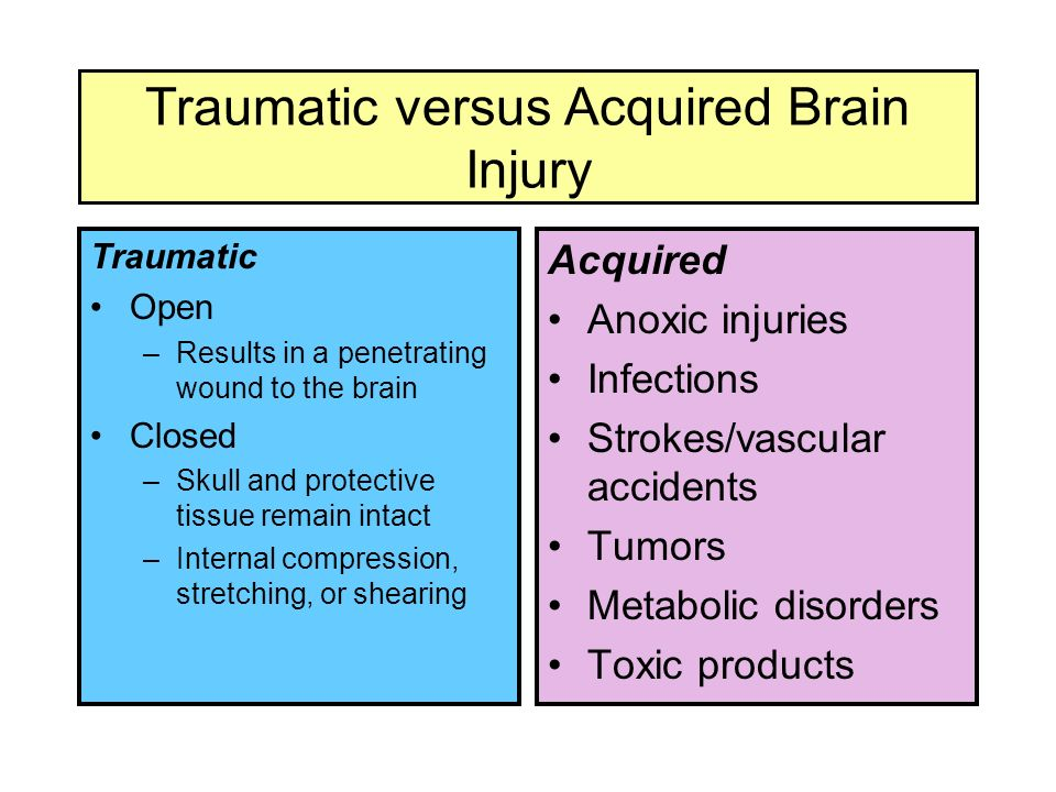 Traumatic versus Acquired Brain Injury Traumatic Open –Results in a penetrating wound to the brain Closed –Skull and protective tissue remain intact –