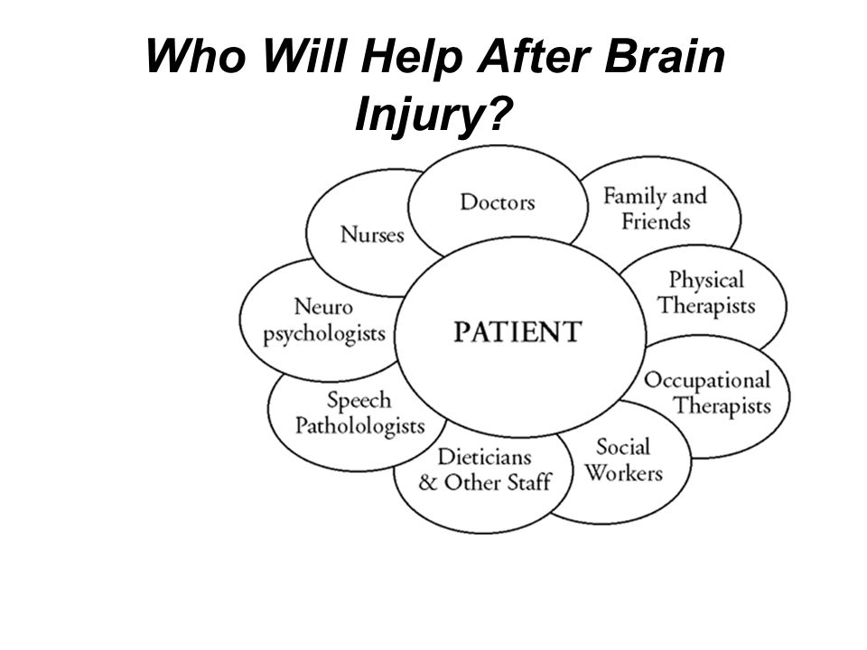 Who Will Help After Brain Injury?
