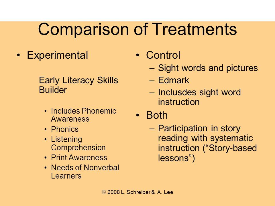 Comparison of Treatments Experimental Early Literacy Skills Builder Includes Phonemic Awareness Phonics Listening Comprehension Print Awareness Needs of Nonverbal Learners Control –Sight words and pictures –Edmark –Inclusdes sight word instruction Both –Participation in story reading with systematic instruction (Story-based lessons) © 2008 L.
