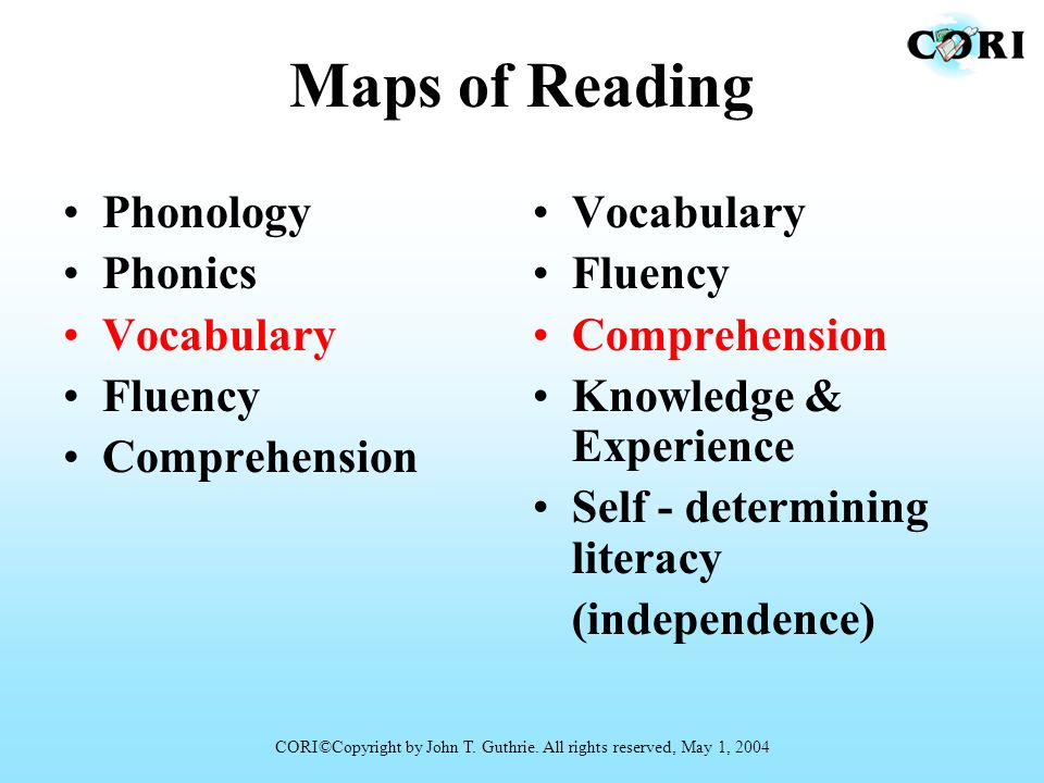 Maps of Reading Phonology Phonics Vocabulary Fluency Comprehension Vocabulary Fluency Comprehension Knowledge & Experience Self - determining literacy