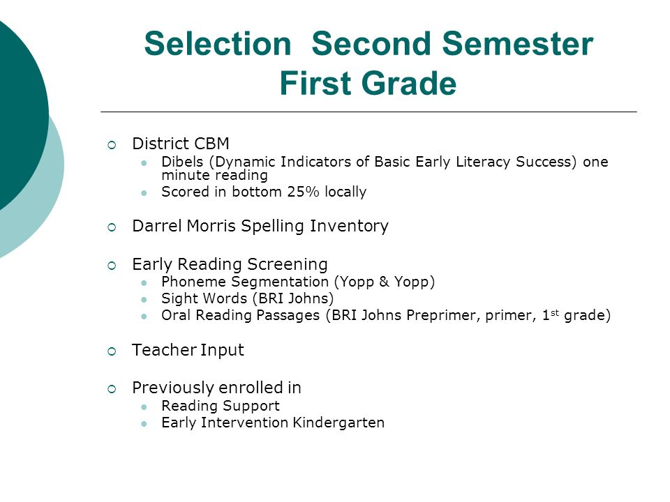 Selection Second Semester First Grade District CBM Dibels (Dynamic Indicators of Basic Early Literacy Success) one minute reading Scored in bottom 25%