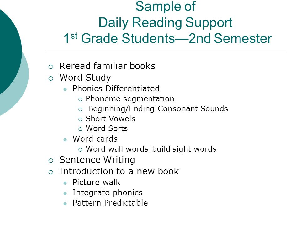Sample of Daily Reading Support 1 st Grade Students2nd Semester Reread familiar books Word Study Phonics Differentiated Phoneme segmentation Beginning
