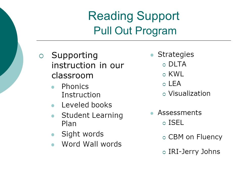 Reading Support Pull Out Program Supporting instruction in our classroom Phonics Instruction Leveled books Student Learning Plan Sight words Word Wall
