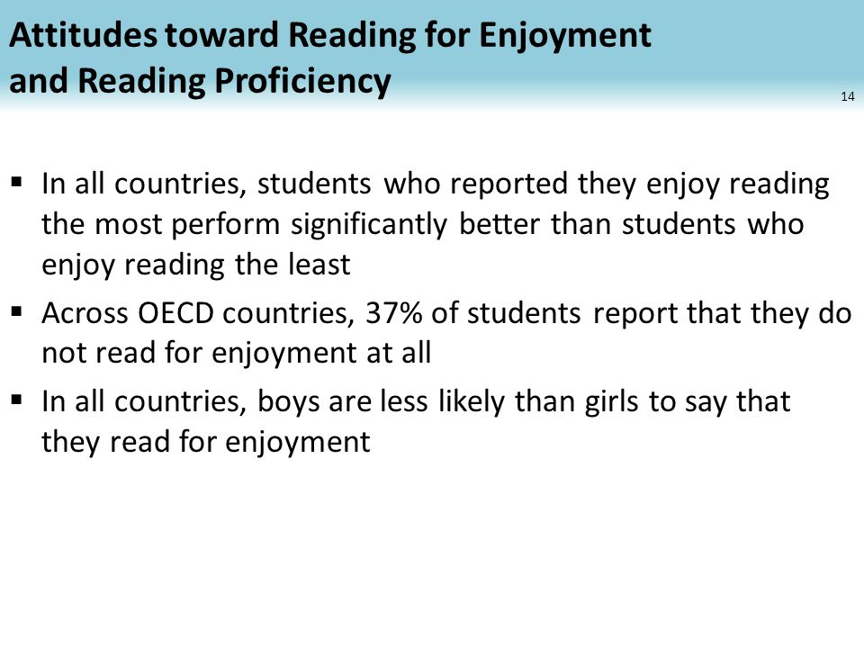 Attitudes toward Reading for Enjoyment and Reading Proficiency In all countries, students who reported they enjoy reading the most perform significantly better than students who enjoy reading the least Across OECD countries, 37% of students report that they do not read for enjoyment at all In all countries, boys are less likely than girls to say that they read for enjoyment 14