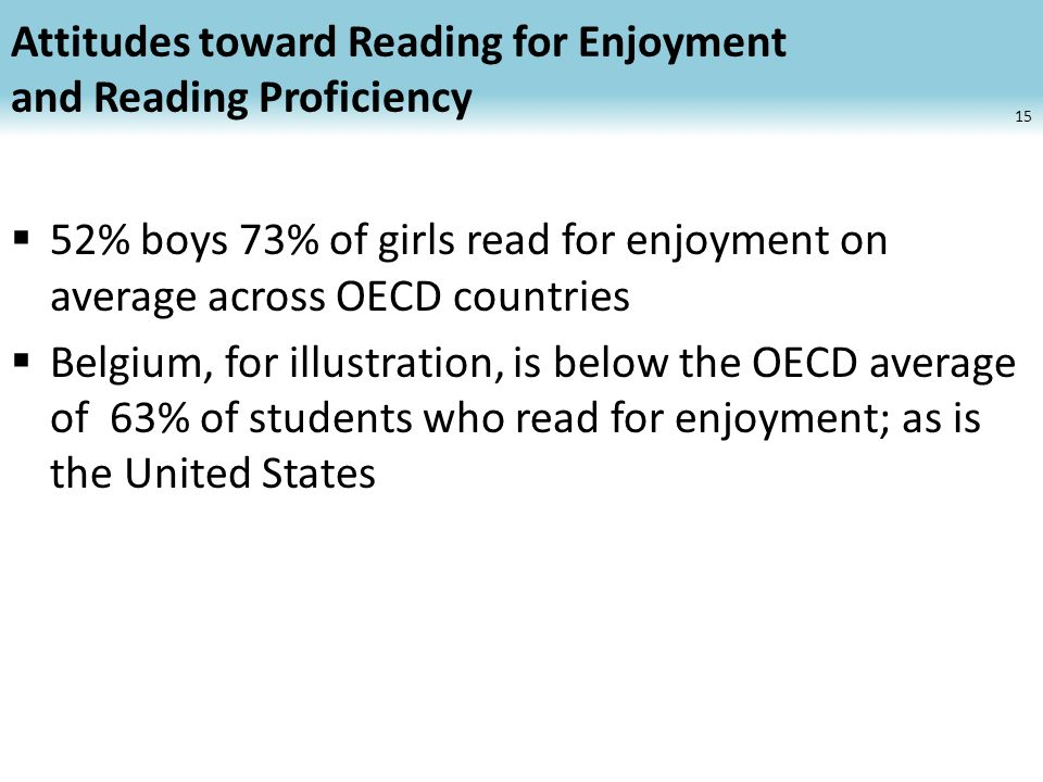 Attitudes toward Reading for Enjoyment and Reading Proficiency 52% boys 73% of girls read for enjoyment on average across OECD countries Belgium, for illustration, is below the OECD average of 63% of students who read for enjoyment; as is the United States 15