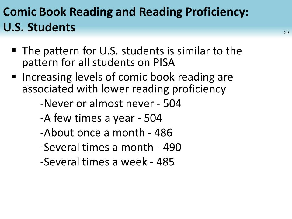 Comic Book Reading and Reading Proficiency: U.S. Students The pattern for U.S.