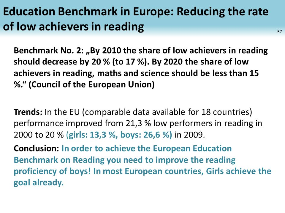 Education Benchmark in Europe: Reducing the rate of low achievers in reading Benchmark No.