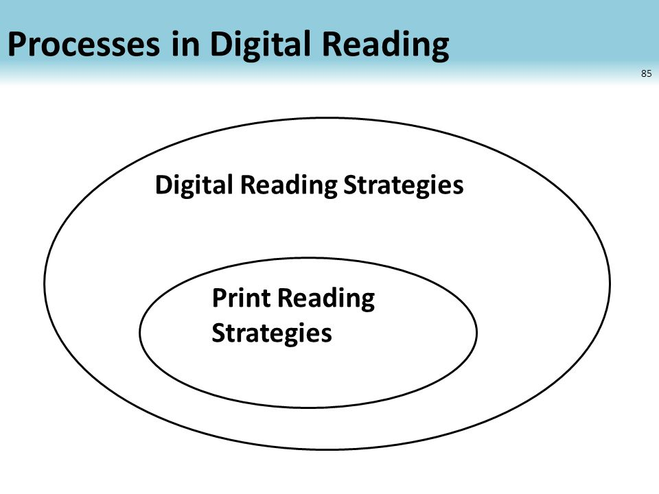 Processes in Digital Reading 85 Print Reading Strategies Digital Reading Strategies