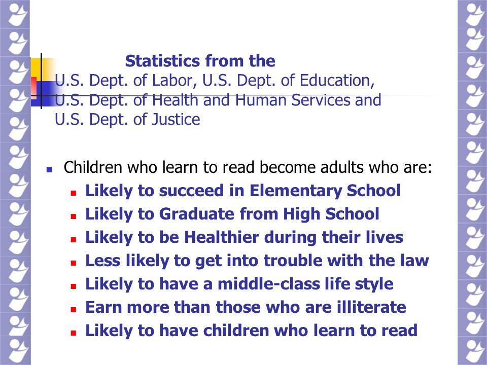 Statistics from the U.S. Dept. of Labor, U.S. Dept.
