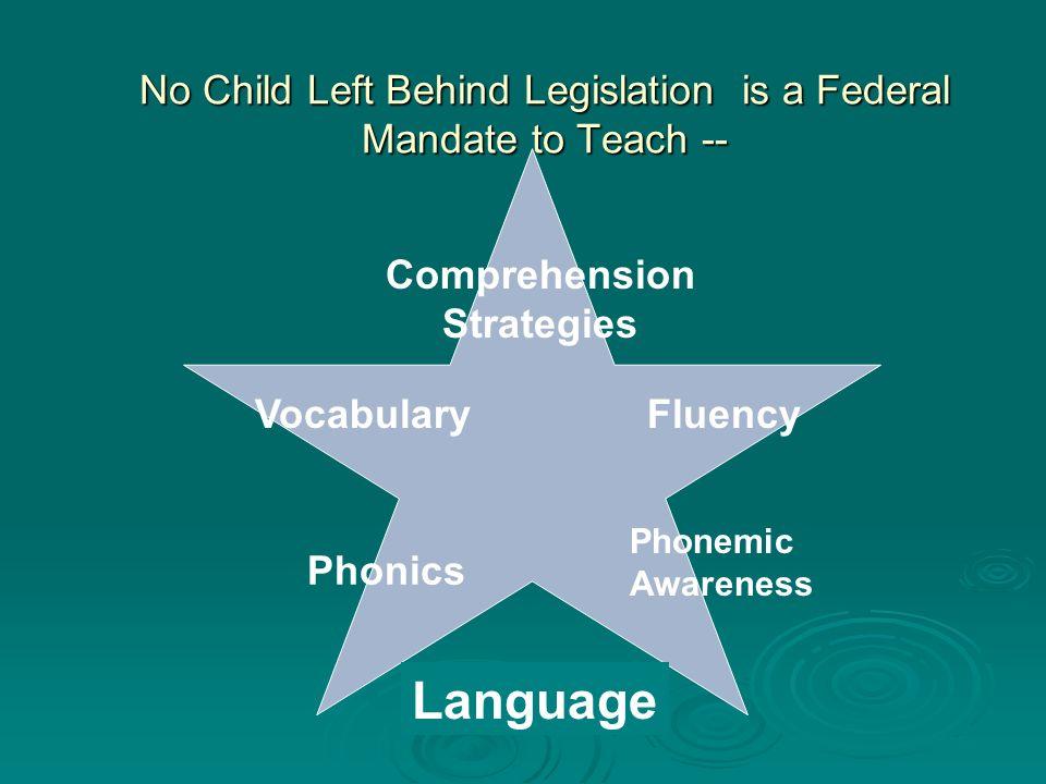 No Child Left Behind Legislation is a Federal Mandate to Teach -- P Phonics Vocabulary Comprehension Strategies Language Fluency Phonemic Awareness