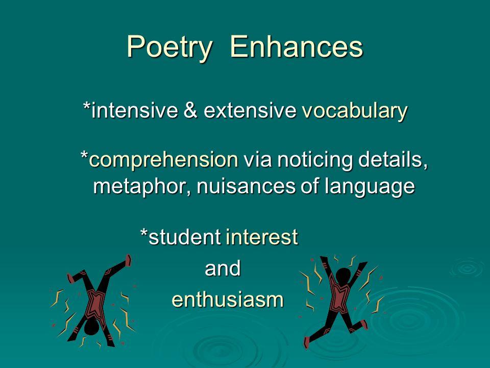 Poetry Enhances *intensive & extensive vocabulary *comprehension via noticing details, metaphor, nuisances of language *student interest *student inte