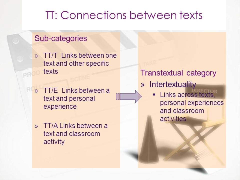When making paratextual connections, focus is placed between the text and its presentation where… »Teachers and children engage in processes of Anticipating text Predicting text genre Establishing initial expectations Framing the reading task at hand.