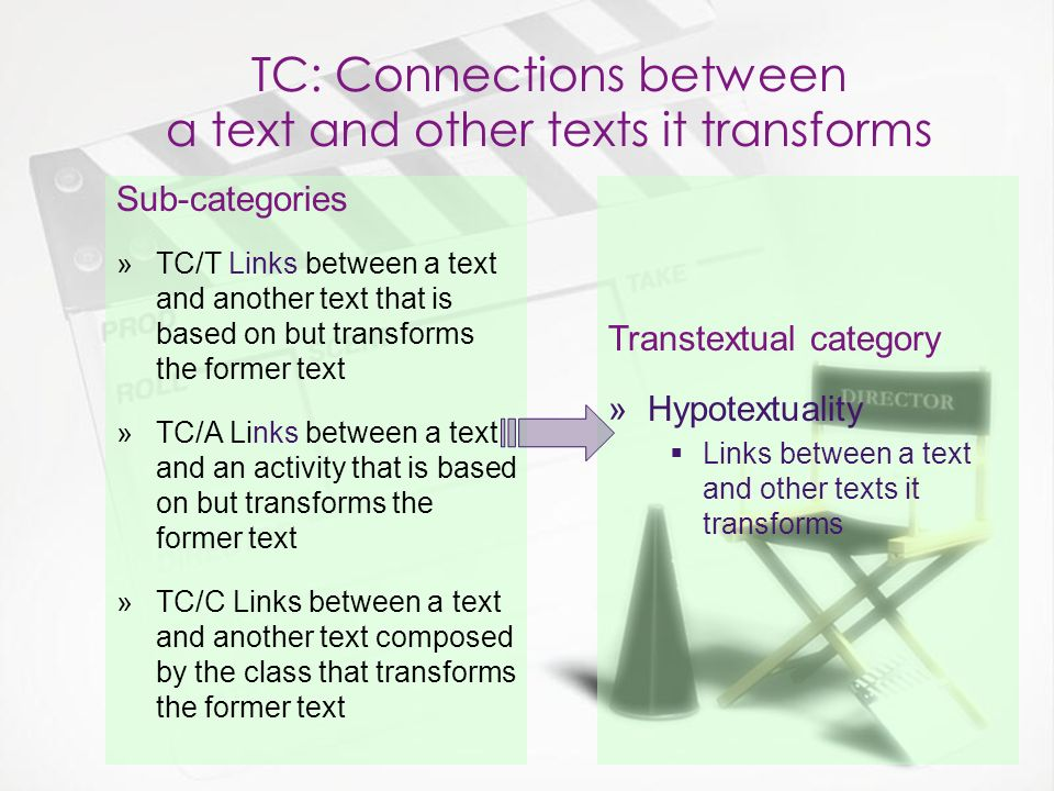 When making architextual connections, focus is paced between texts and genres, where… »Teachers and children engage in processes of Framing purpose of the reading task and text at hand Using the structure of a text to guide and anticipate its reading Classifying texts.