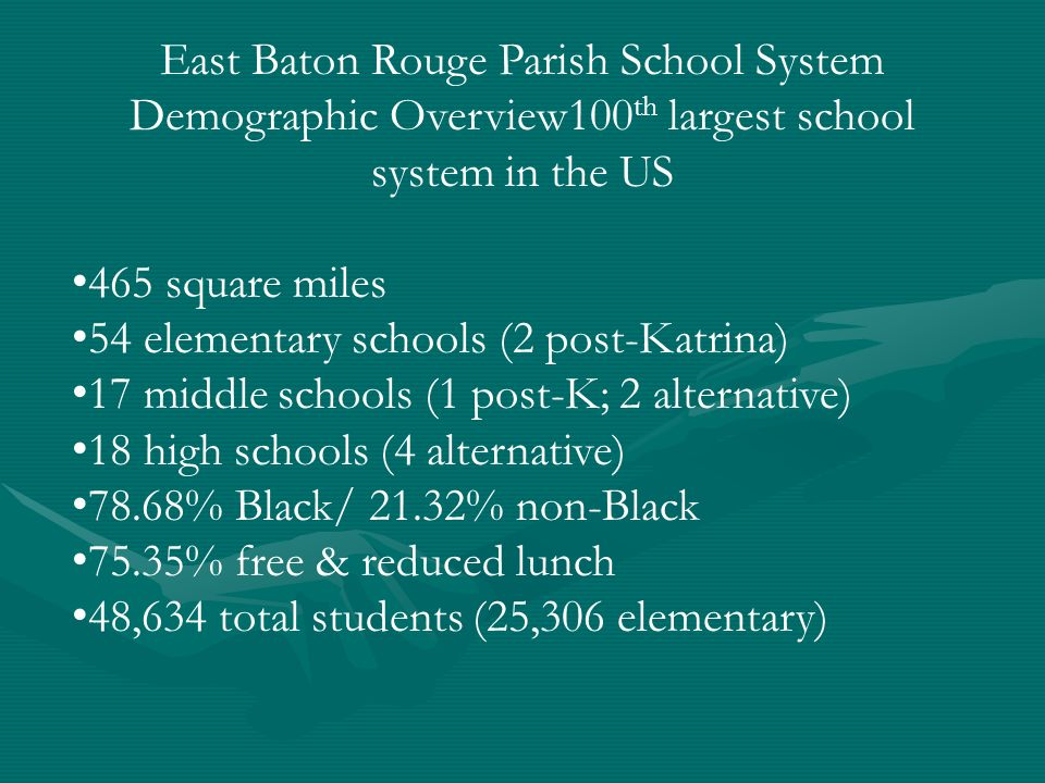 East Baton Rouge Parish School System Demographic Overview100 th largest school system in the US 465 square miles 54 elementary schools (2 post-Katrina) 17 middle schools (1 post-K; 2 alternative) 18 high schools (4 alternative) 78.68% Black/ 21.32% non-Black 75.35% free & reduced lunch 48,634 total students (25,306 elementary)