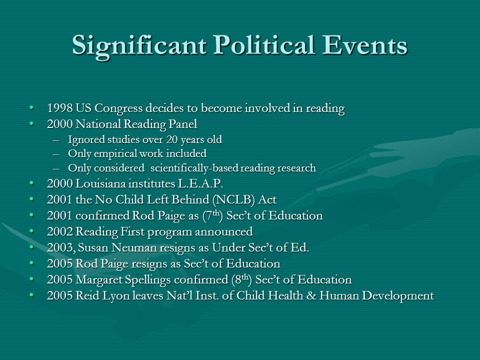 Significant Political Events 1998 US Congress decides to become involved in reading1998 US Congress decides to become involved in reading 2000 National Reading Panel2000 National Reading Panel –Ignored studies over 20 years old –Only empirical work included –Only considered scientifically-based reading research 2000 Louisiana institutes L.E.A.P.2000 Louisiana institutes L.E.A.P.