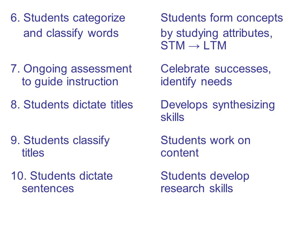 6. Students categorize Students form concepts and classify wordsby studying attributes, STM LTM 7.