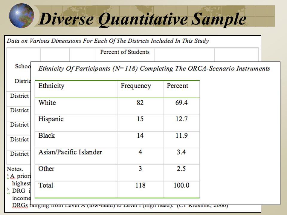 Diverse Quantitative Sample