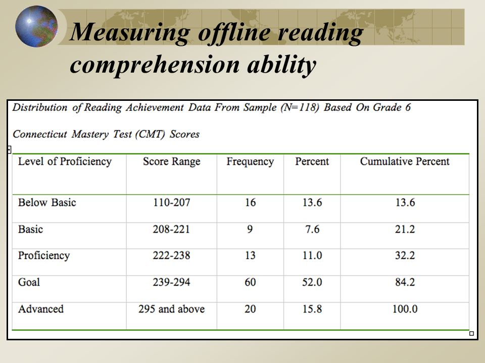 Measuring offline reading comprehension ability