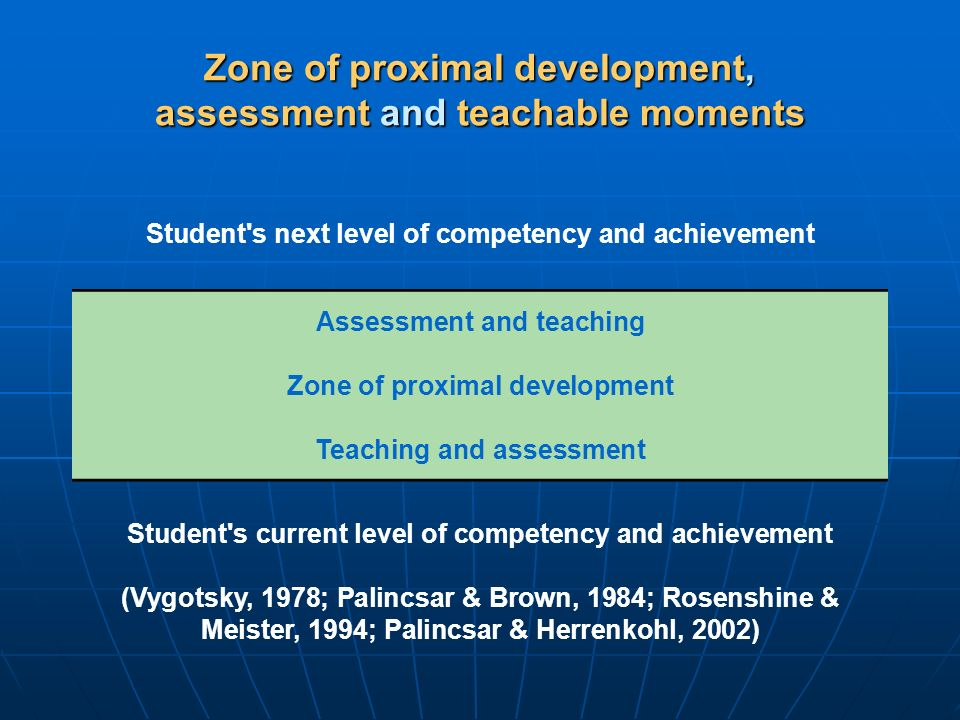Zone of proximal development, assessment and teachable moments Student s next level of competency and achievement Assessment and teaching Zone of proximal development Teaching and assessment Student s current level of competency and achievement (Vygotsky, 1978; Palincsar & Brown, 1984; Rosenshine & Meister, 1994; Palincsar & Herrenkohl, 2002)