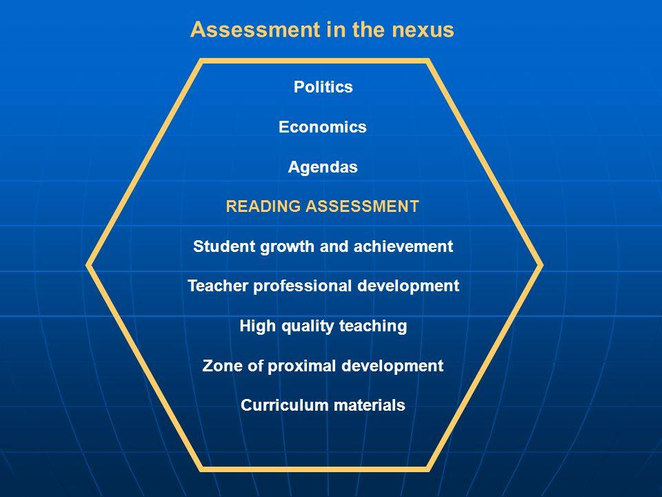Assessment in the nexus Politics Economics Agendas READING ASSESSMENT Student growth and achievement Teacher professional development High quality tea