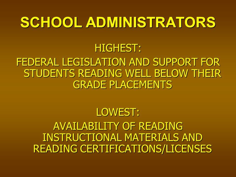 SCHOOL ADMINISTRATORS HIGHEST: FEDERAL LEGISLATION AND SUPPORT FOR STUDENTS READING WELL BELOW THEIR GRADE PLACEMENTS LOWEST: AVAILABILITY OF READING INSTRUCTIONAL MATERIALS AND READING CERTIFICATIONS/LICENSES