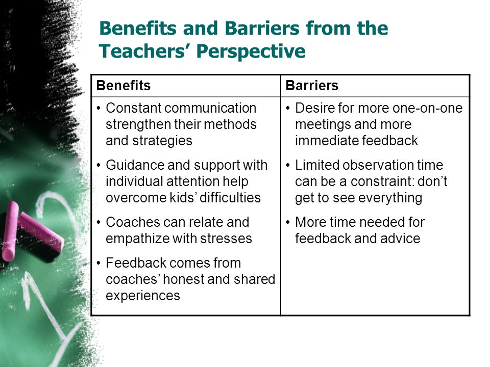 Benefits and Barriers from the Teachers Perspective BenefitsBarriers Constant communication strengthen their methods and strategies Guidance and support with individual attention help overcome kids difficulties Coaches can relate and empathize with stresses Feedback comes from coaches honest and shared experiences Desire for more one-on-one meetings and more immediate feedback Limited observation time can be a constraint: dont get to see everything More time needed for feedback and advice