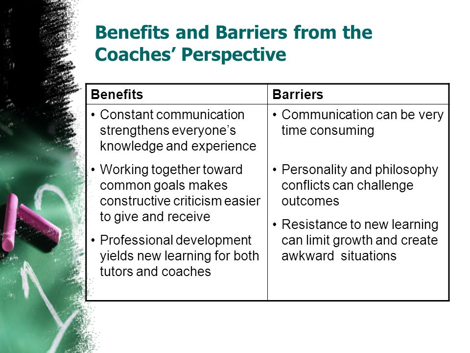 Benefits and Barriers from the Coaches Perspective BenefitsBarriers Constant communication strengthens everyones knowledge and experience Working together toward common goals makes constructive criticism easier to give and receive Professional development yields new learning for both tutors and coaches Communication can be very time consuming Personality and philosophy conflicts can challenge outcomes Resistance to new learning can limit growth and create awkward situations