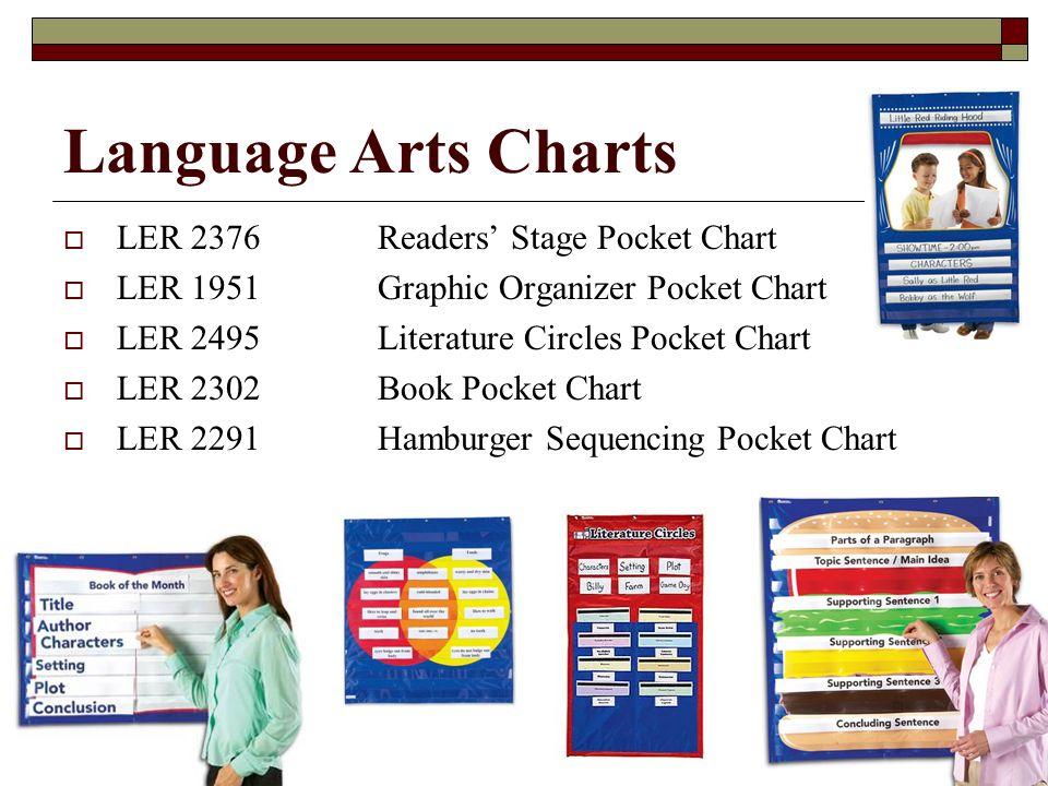 Language Arts Charts LER 2376Readers Stage Pocket Chart LER 1951Graphic Organizer Pocket Chart LER 2495Literature Circles Pocket Chart LER 2302Book Po