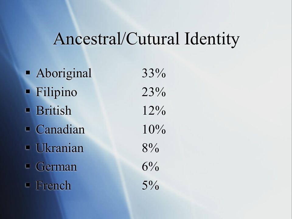 Ancestral/Cutural Identity Aboriginal 33% Filipino23% British12% Canadian10% Ukranian8% German 6% French5% Aboriginal 33% Filipino23% British12% Canad