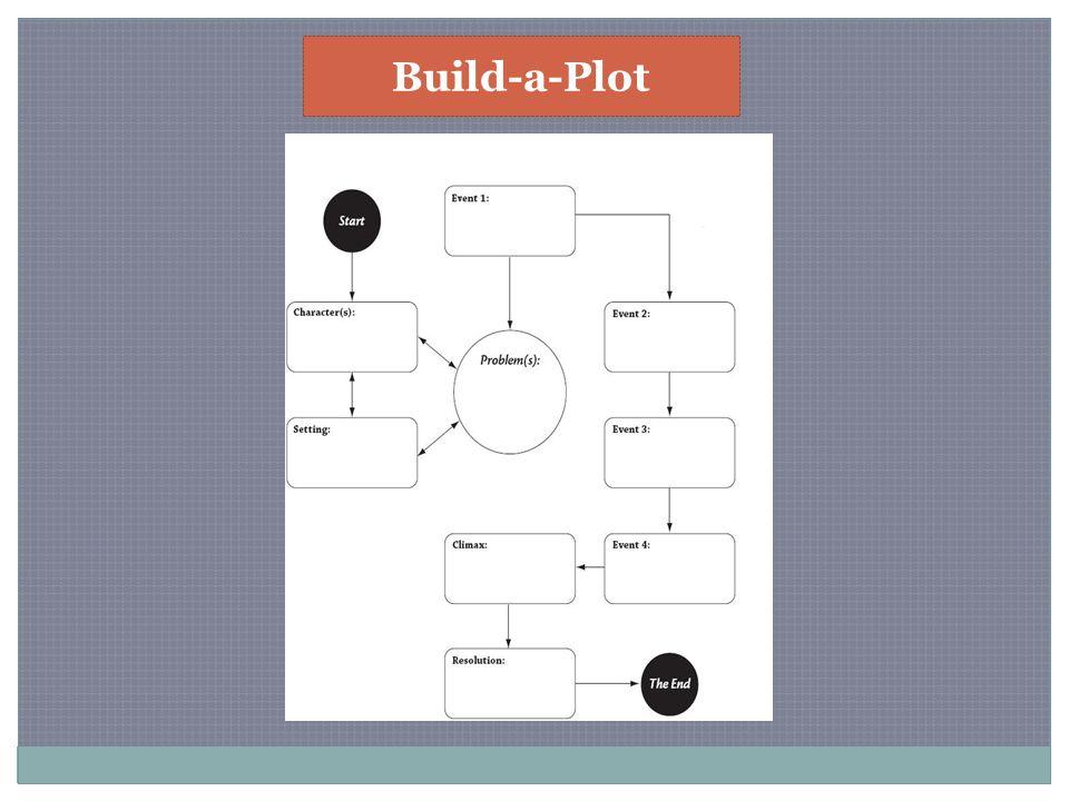 Build-a-Plot