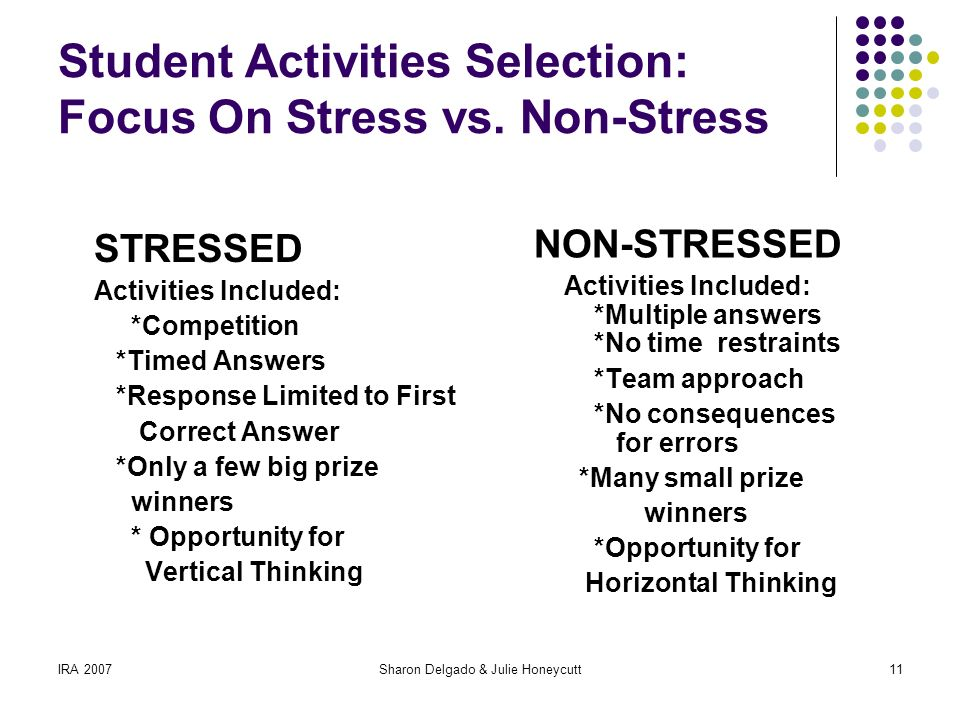 IRA 2007Sharon Delgado & Julie Honeycutt11 Student Activities Selection: Focus On Stress vs.