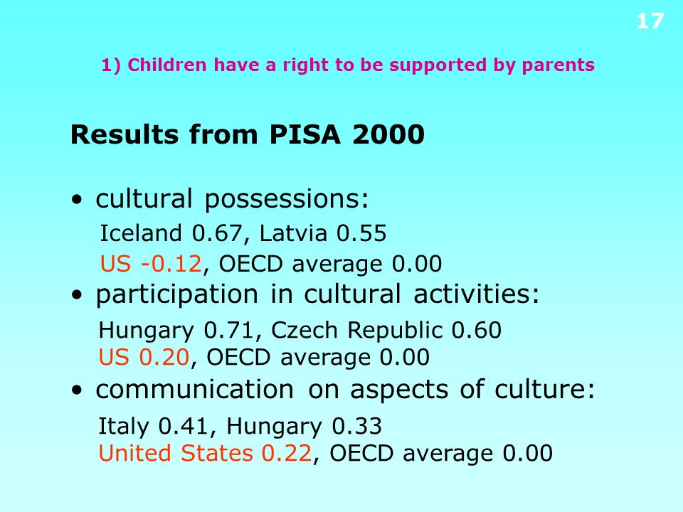 16 1) Children have a right to be supported by parents Indicators in PISA 2000 cultural possessions in the home participation in cultural activities c