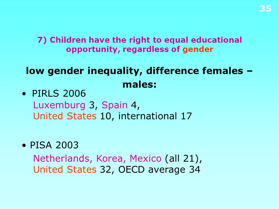 34 7) Children have the right to equal educational opportunity (PISA 2003) Low gap between students from the 5 th to the 95 th percentile: Finland 266