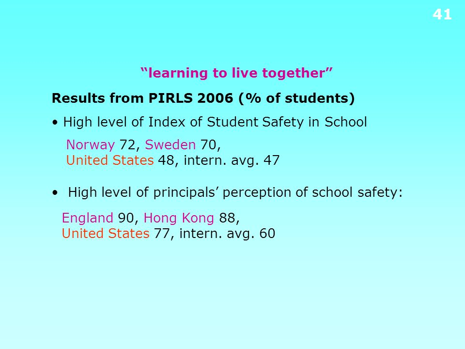 40 learning to live together Indicators from PIRLS 2006 Index of Student Safety in School Principals perception of school safety