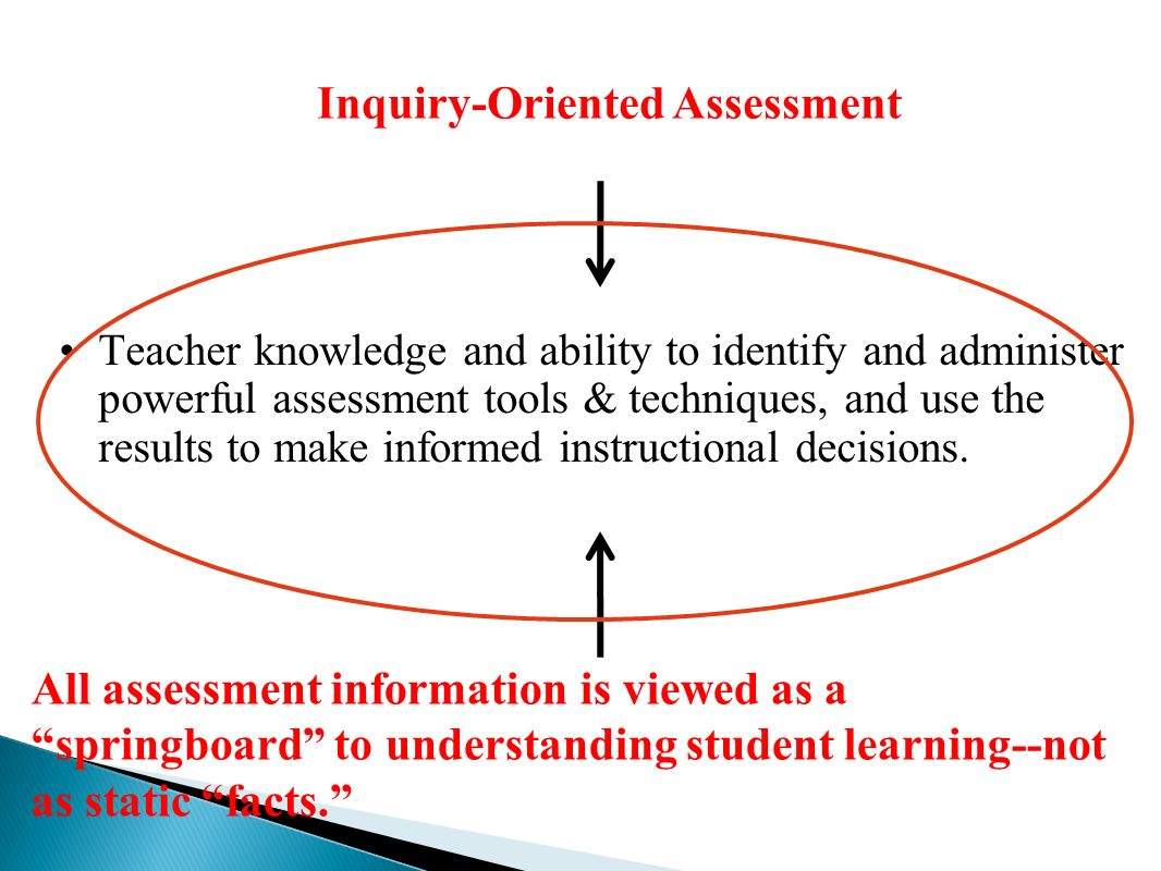 Teacher knowledge and ability to identify and administer powerful assessment tools & techniques, and use the results to make informed instructional decisions.