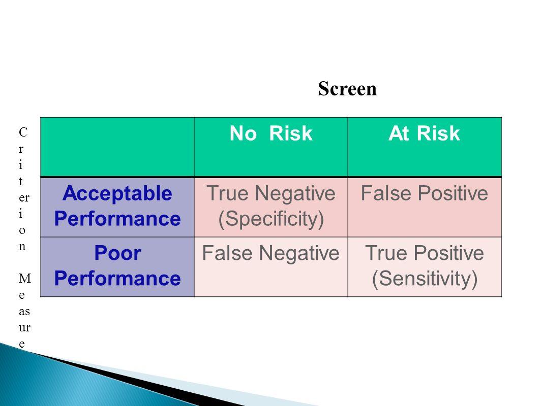 No RiskAt Risk Acceptable Performance True Negative (Specificity) False Positive Poor Performance False NegativeTrue Positive (Sensitivity) Screen C r i t er i o n M e as ur e