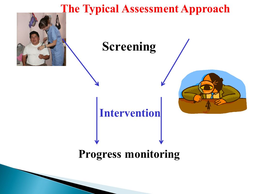 Screening Progress monitoring Intervention The Typical Assessment Approach