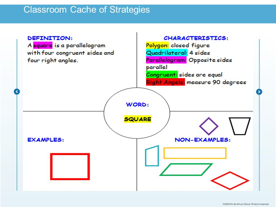 Limited Text Classroom Cache of Strategies