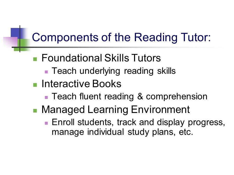 Components of the Reading Tutor: Foundational Skills Tutors Teach underlying reading skills Interactive Books Teach fluent reading & comprehension Man