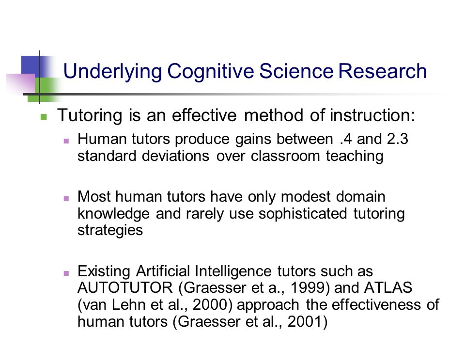 Underlying Cognitive Science Research Tutoring is an effective method of instruction: Human tutors produce gains between.4 and 2.3 standard deviations