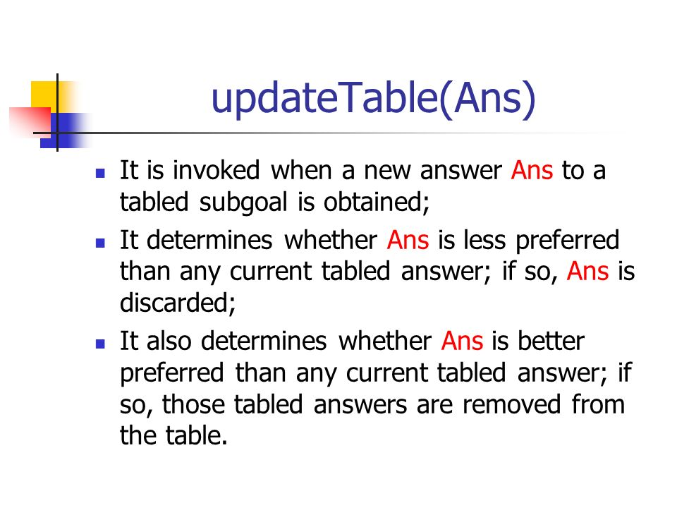 updateTable(Ans) It is invoked when a new answer Ans to a tabled subgoal is obtained; It determines whether Ans is less preferred than any current tab