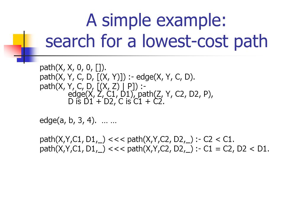 A simple example: search for a lowest-cost path path(X, X, 0, 0, []).