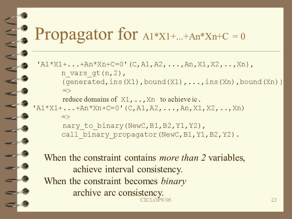 CICLOPS 0623 Propagator for A1*X1+...+An*Xn+C = 0 A1*X1+...+An*Xn+C=0 (C,A1,A2,...,An,X1,X2,..,Xn), n_vars_gt(n,2), {generated,ins(X1),bound(X1),...,ins(Xn),bound(Xn)} => reduce domains of X1,..,Xn to achieve ic.