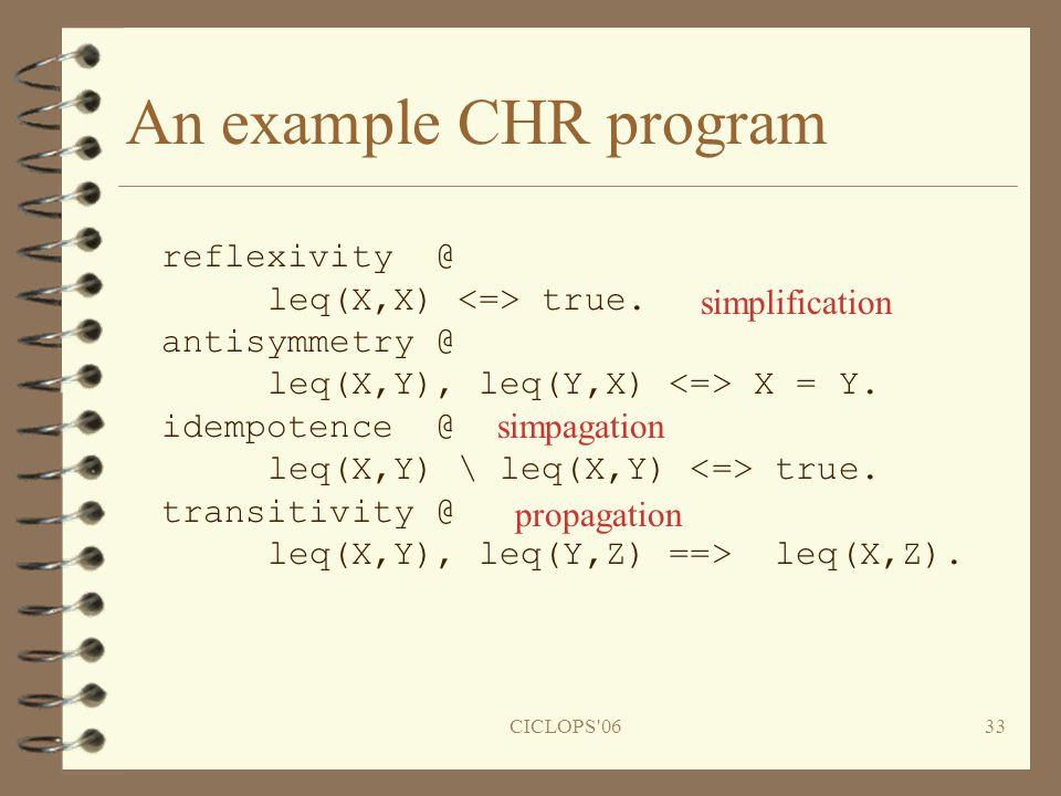 CICLOPS 0633 An example CHR program reflexivity @ leq(X,X) true.