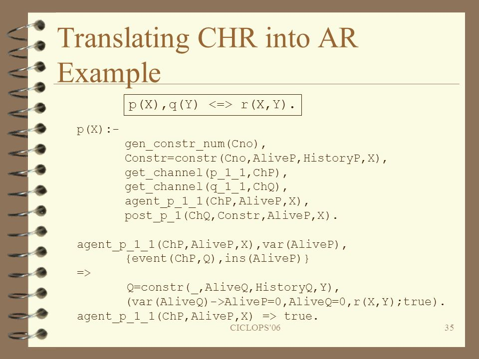 CICLOPS 0635 Translating CHR into AR Example p(X):- gen_constr_num(Cno), Constr=constr(Cno,AliveP,HistoryP,X), get_channel(p_1_1,ChP), get_channel(q_1_1,ChQ), agent_p_1_1(ChP,AliveP,X), post_p_1(ChQ,Constr,AliveP,X).